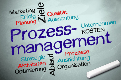 CRM und Prozessmanagement – Prozessmodell
