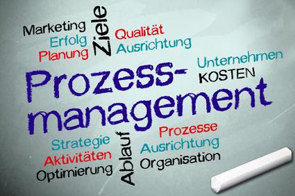 CRM und Prozessmanagement – Potenziale