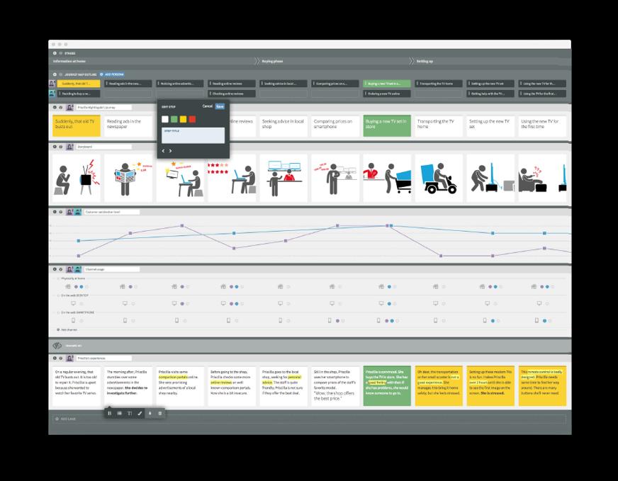 Grafik Harald Henn: Visualisierung der Customer Journey mit smaply